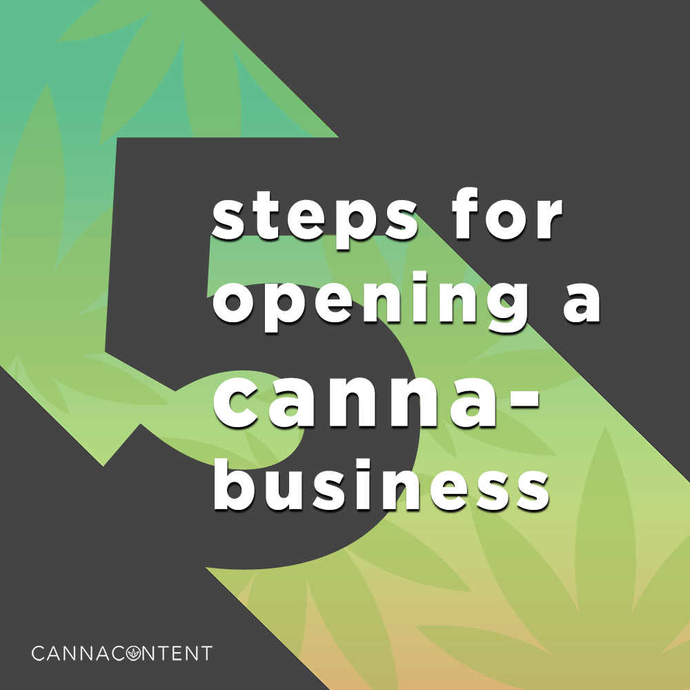 Do you want to open a cannabis business? Start with these 5 steps
